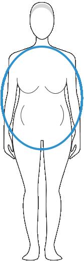 dc9f64a3fc4df What to wear look best apple body shape or body type